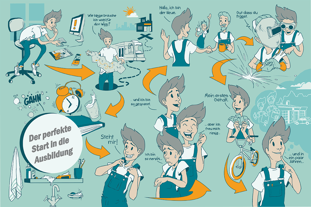 Infografik: Start in die Ausbildung